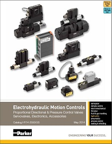 Parker Electrohydraulic Motion Controls